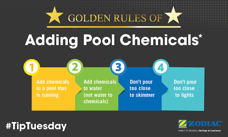 Zodiac blog guide to pool chemicals for Swimming pool cleaning chemicals list