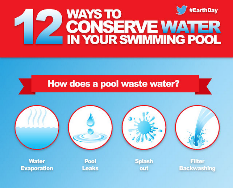 Water Conservation for Pool Owners